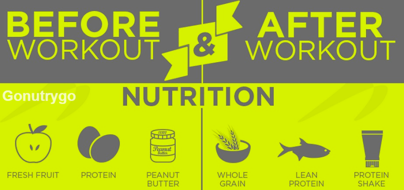 include-protein-rich-foods