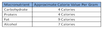 Nutrition 4.png
